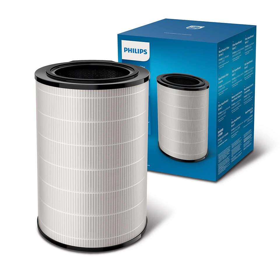 Zintegrowany filtr 3w1 Filtr NanoProtect