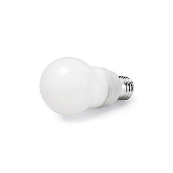 Terrific energy savings
