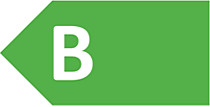 Razred energetske učinkovitosti B
