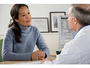 Monitoreo con Holter Programa de análisis de Holter