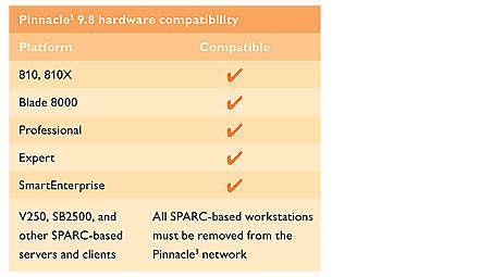 硬件兼容性