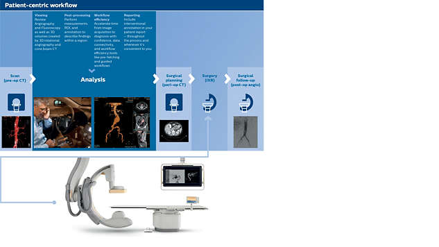 Seamless integration helps drive patient care