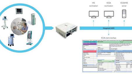 Объединение четырех компонентов для простой интеграции данных