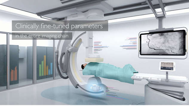 Fine-tuned parameters enhance all clinical applications