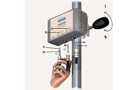 ECG Sync Distribution Box Mounting solution