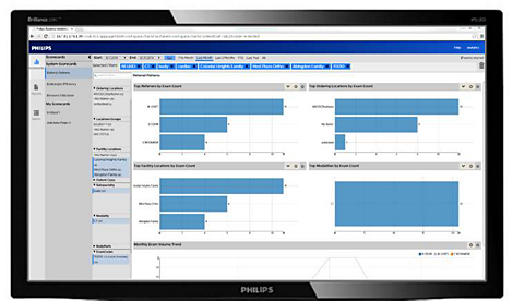 IntelliSpace Radiology Analytics Turning complex data into clear decisions
