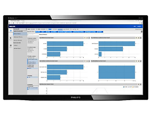 Radiology Analytics Operational analytics