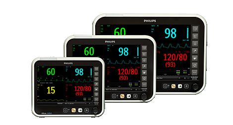 Monitor ricchi di funzionalità a costi contenuti Efficia serie CM