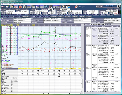 重症・急性期患者情報システム Fortec ACSYS 集中治療患者情報管理システム