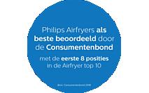 https://images.philips.com/is/image/PhilipsConsumer/HD9220_00-KA1-nl_NL-001