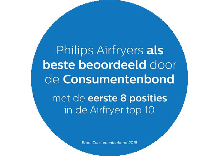 https://images.philips.com/is/image/PhilipsConsumer/HD9952_00-KA1-nl_NL-001
