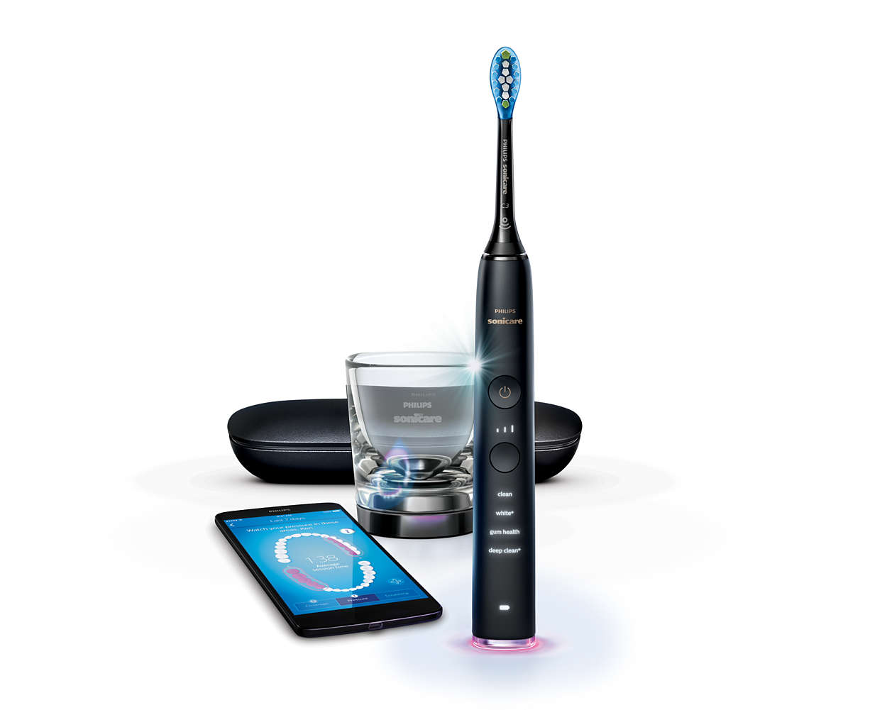 Complete system for a healthier mouth