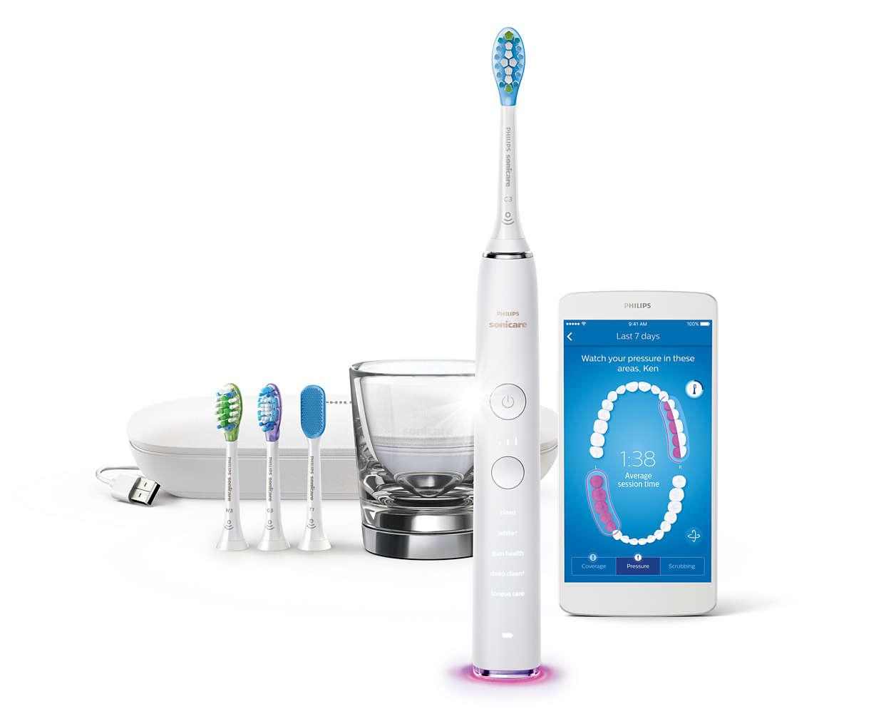 Наша найкраща зубна щітка – повний догляд за ротовою порожниною