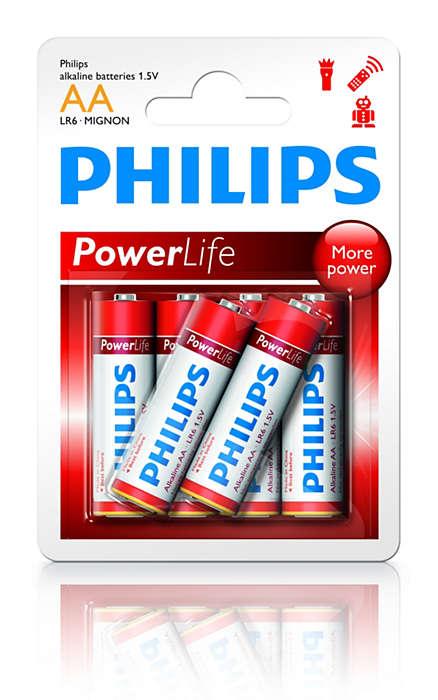 Ger ström till alla energikrävande apparater