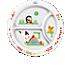 Avent Plato con compartimientos infantil (12m+)
