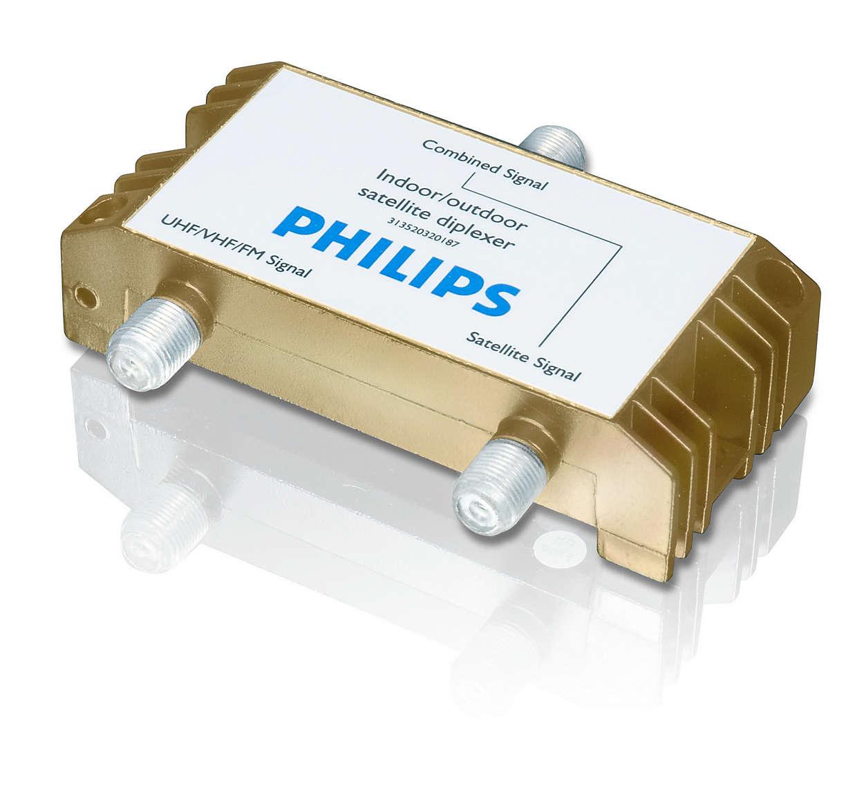 Combine et sépare les signaux de satellite et d'antenne