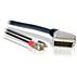 Scart ke stereofonnímu audio kabelu