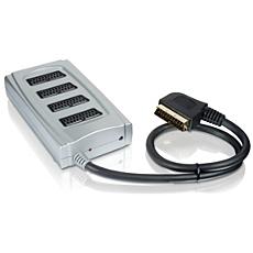 SWS4686W/12  Conmutador euroconector