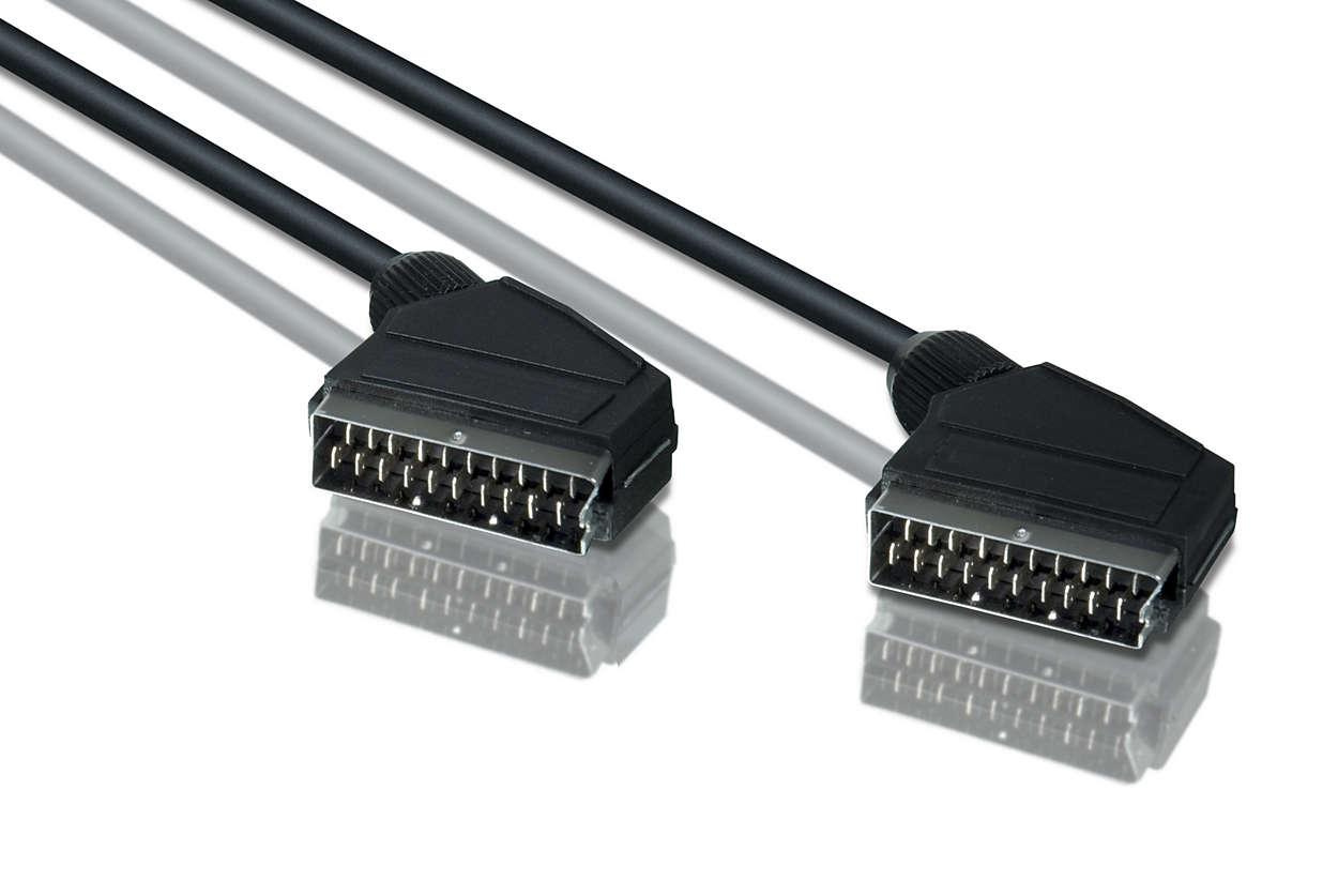 Zaistite spoľahlivé prepojenie