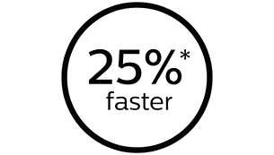25% sneller voor kortere behandeltijden*