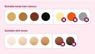 Vhodné pre rôzne typy chĺpkov a pokožky