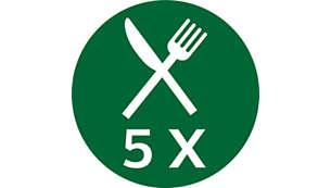 Большая вместимость 1,2кг для приготовления вкусных блюд для всей семьи