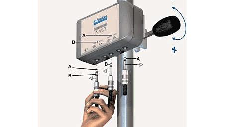 Kroemker Medical Solutions: ECG - sync - Distribution Box Kit
