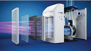 Der HEPA-Filter fängt 99,97% der Partikel mit einer Größe von 0,003Mikrometer ein (3)