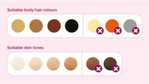 ملائم لأنواع مختلفة من الشعر والبشرة