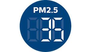 Отображение содержания PM2.5 в помещении в режиме реального времени
