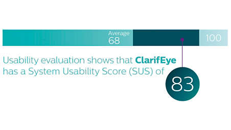 ClarifEye scored in top 10% of usability