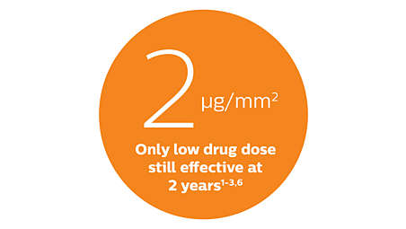 Effective low drug dose matters