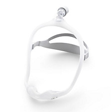 Minimale kontaktmasker