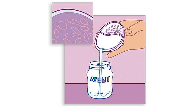 Recueillent l'excès de lait