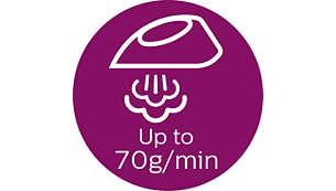Подача пара до 70г/мин для ускоренного разглаживания складок