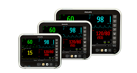 Efficia CM Series Patient Monitors Providing fast and efficient care