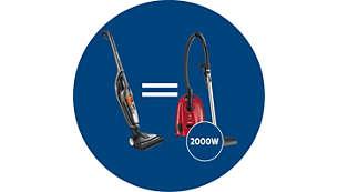 與傳統 2000W 吸塵器一樣強力