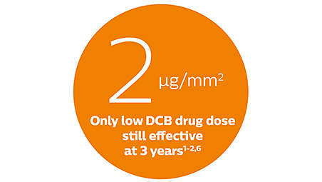 Effective low drug dose matters