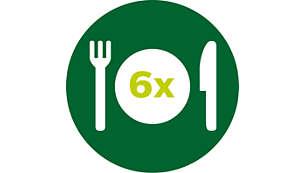 XXL-formaat voor een hele kip of 1,4 kg frites