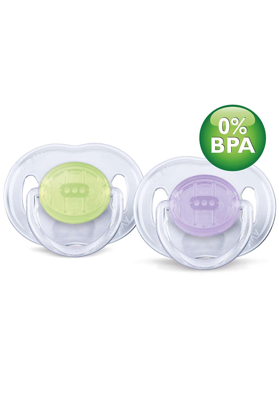 Ortodontik BPA İçermeyen