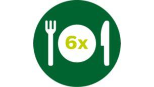 Розмір сім'ї XXL для цілого курчати або 1,4 кг картоплі фрі